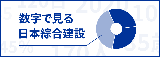 数字で見る日本綜合建設